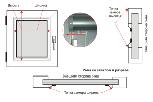 как замерить Уни-2 (короб на профиль открывающейся створки)